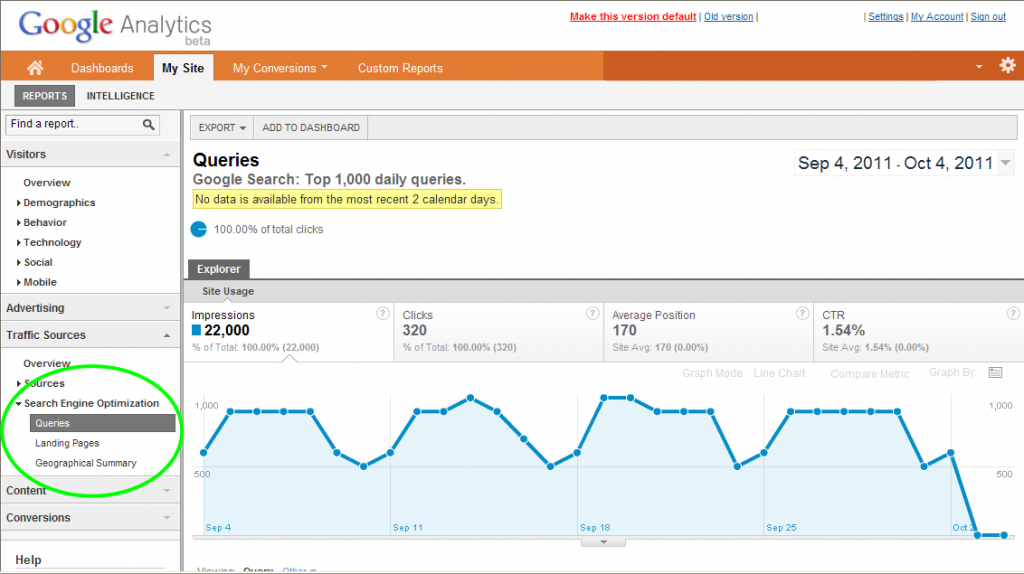 View Your Search Queries in Analytics